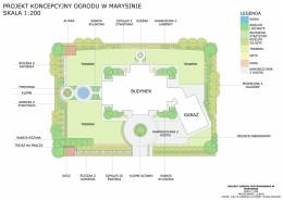 Ogród przydomowy w stylu francuskim