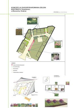 Koncepcja zagospodarowania zieleni - IRYD