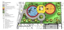 Projekt ogródka jordanowskiego