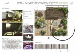 Koncepcja zagospodarowania małego ogrodu #2