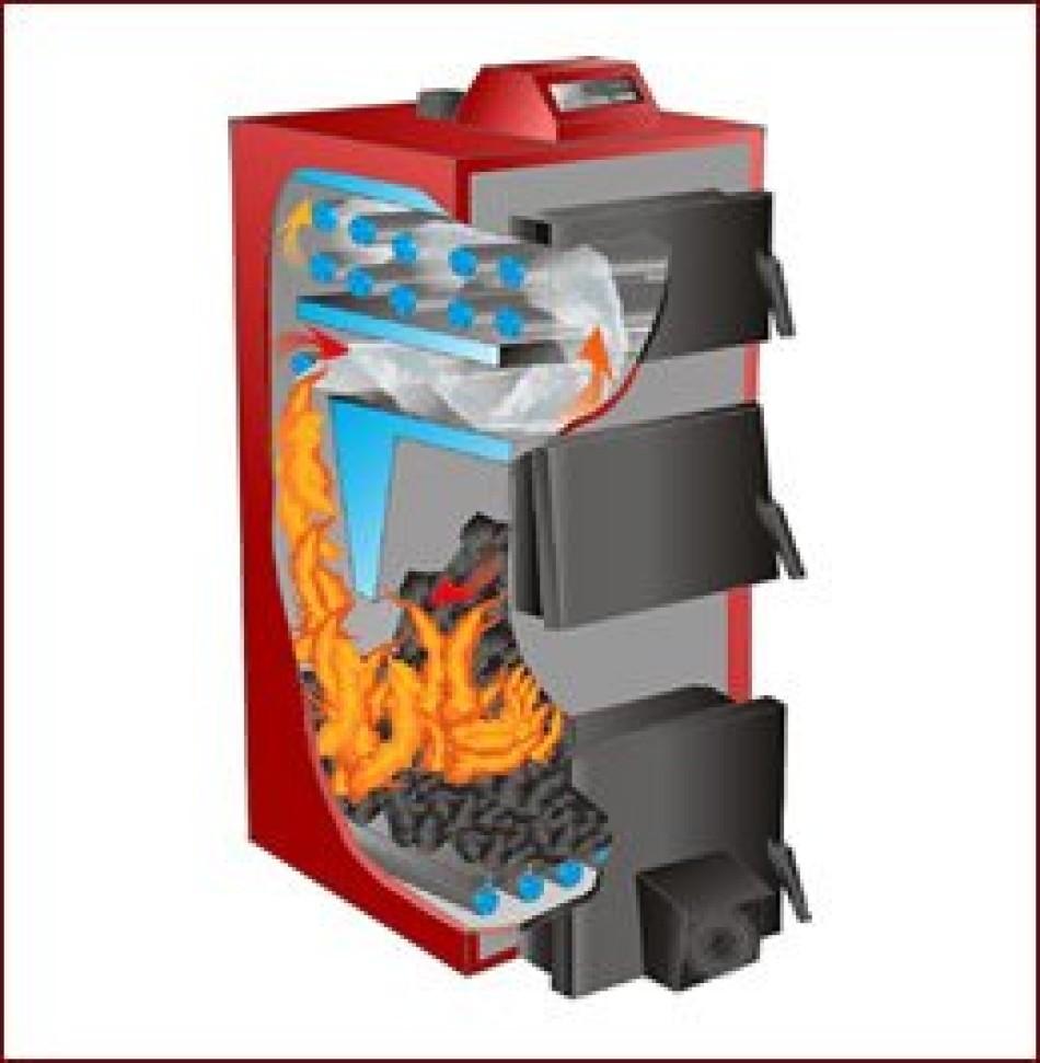 Как сделать котла на твердом топливе 974
